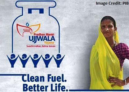 Pardhan Mantri Ujjawal Yojana- Online Registration Link_40.1