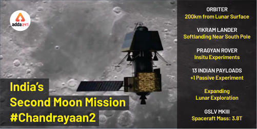 India's Second Moon Mission #Chandrayaan2_40.1