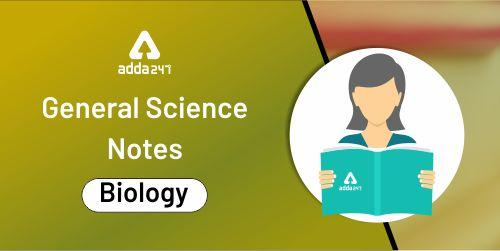Biology Quiz For SSC CGL Exam : 16th January 2020 for human body,Plant tissues_40.1