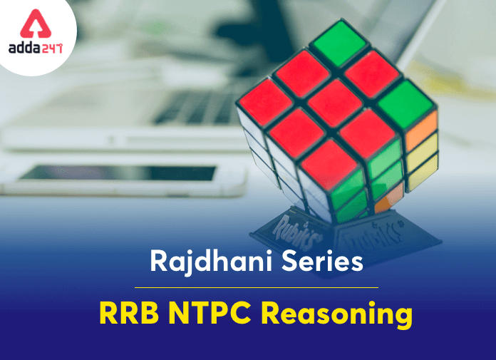 Reasoning Questions For RRB NTPC Exam_40.1