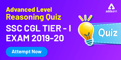 Reasoning Quiz [Advanced level] For SSC CGL : 19th December_40.1