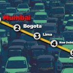 Traffic Index-2018: Mumbai 'Most Congested', Delhi Ranks 4th