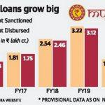 Reserve Bank flags rising bad assets from Mudra loans