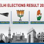 Delhi Election Results 2020 Updates: AAP gets 62 seats, BJP 8