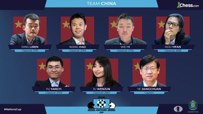 China team wins FIDE chess.com Online Nations Cup_40.1