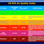 US Air Quality Index: Lahore is world's most polluted city