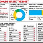 UNEP Food Waste Index Report 2021