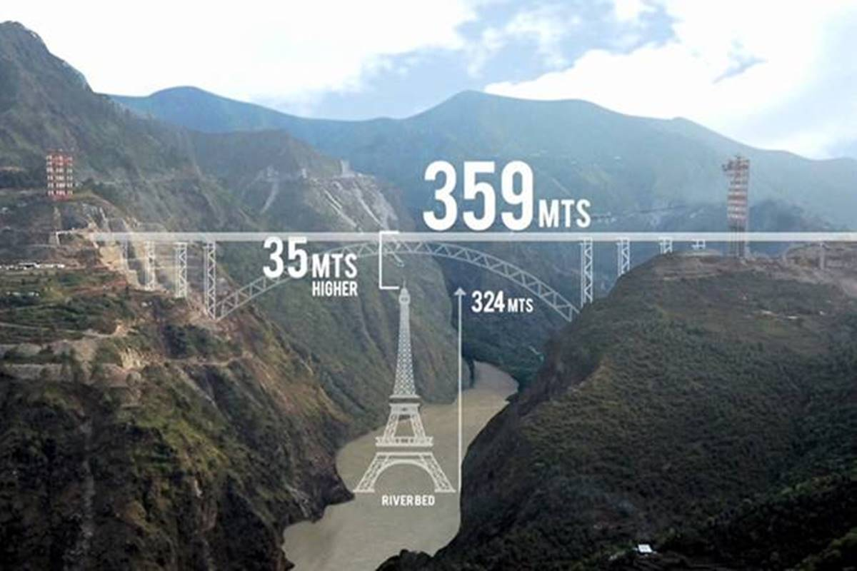 India completes arch of world's highest railway bridge in J&K_40.1