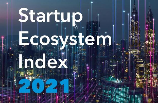 India Ranked 20Th In Global Startup Ecosystem Index 2021